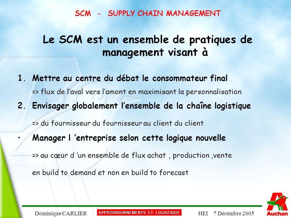 Le SCM est un ensemble de pratiques de management visant à