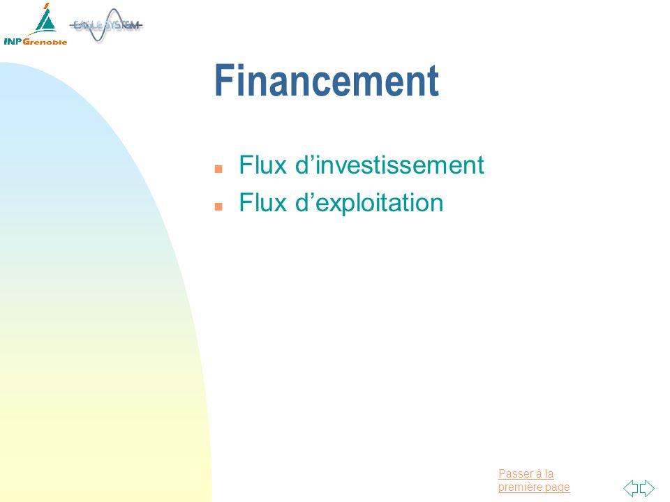 Financement Flux d'investissement Flux d'exploitation