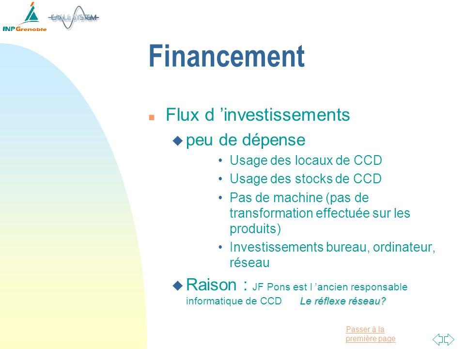 Financement Flux d 'investissements peu de dépense