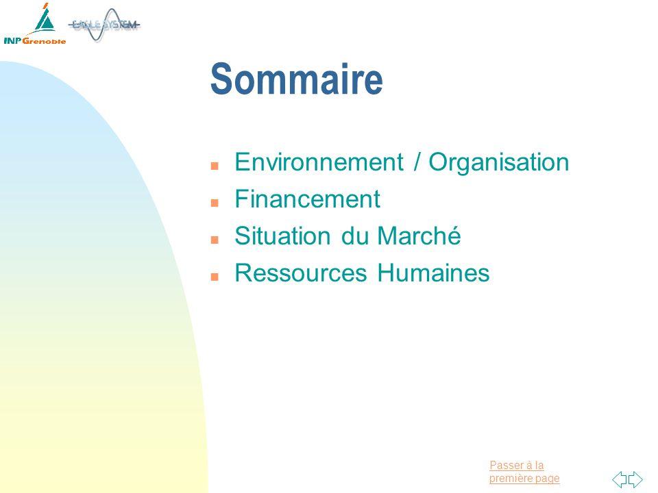 Sommaire Environnement / Organisation Financement Situation du Marché