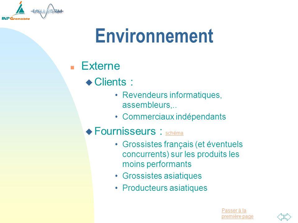Environnement Externe Clients : Fournisseurs : schéma