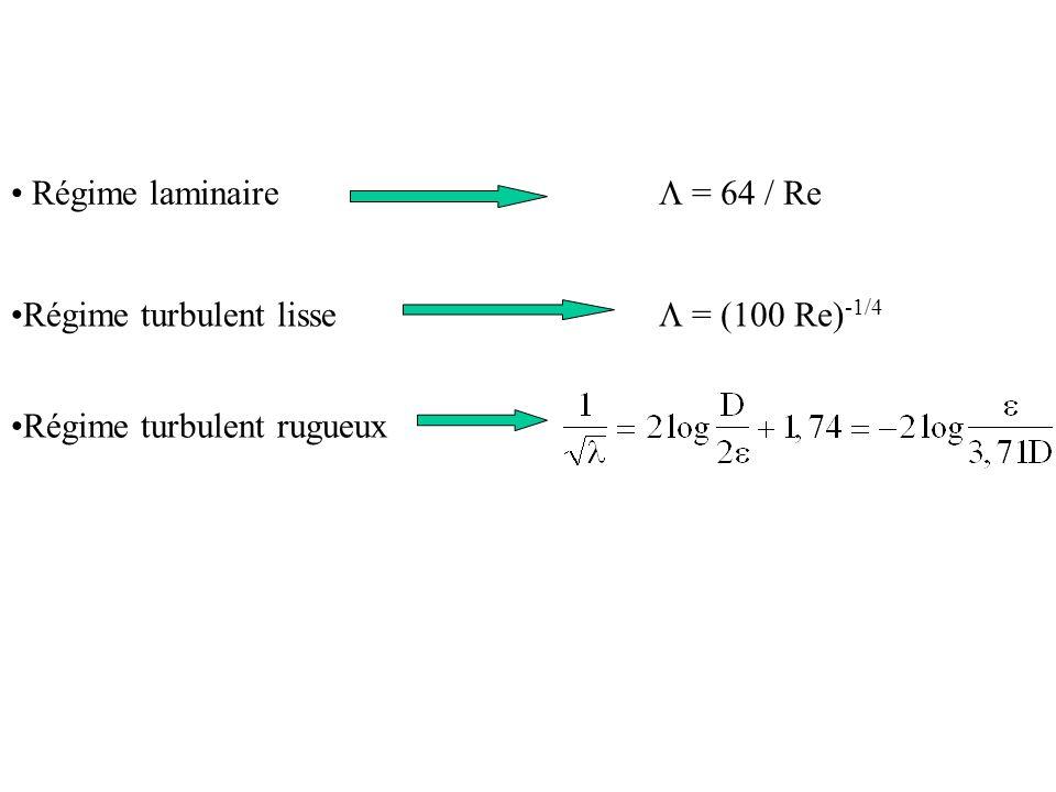 Régime laminaire L = 64 / Re Régime turbulent lisse L = (100 Re)-1/4 Régime turbulent rugueux