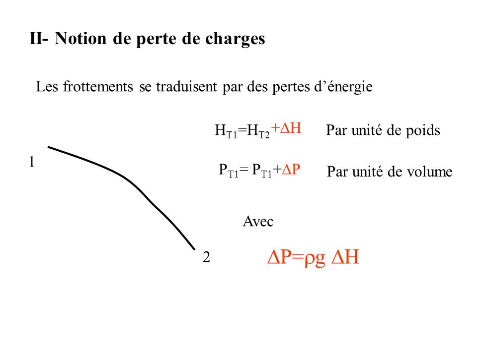 DP=rg DH II- Notion de perte de charges