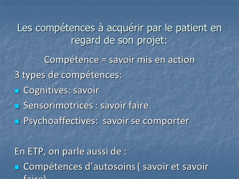 Les compétences à acquérir par le patient en regard de son projet: