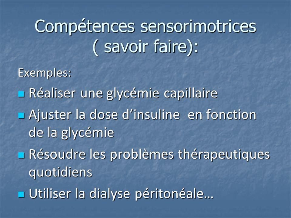 Compétences sensorimotrices ( savoir faire):