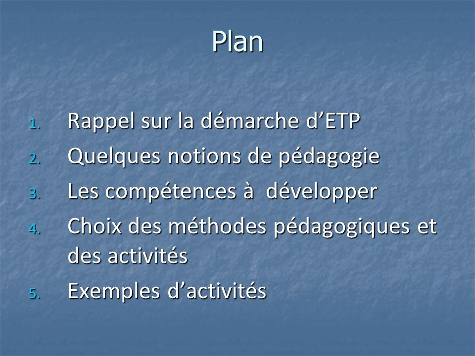 Plan Rappel sur la démarche d'ETP Quelques notions de pédagogie