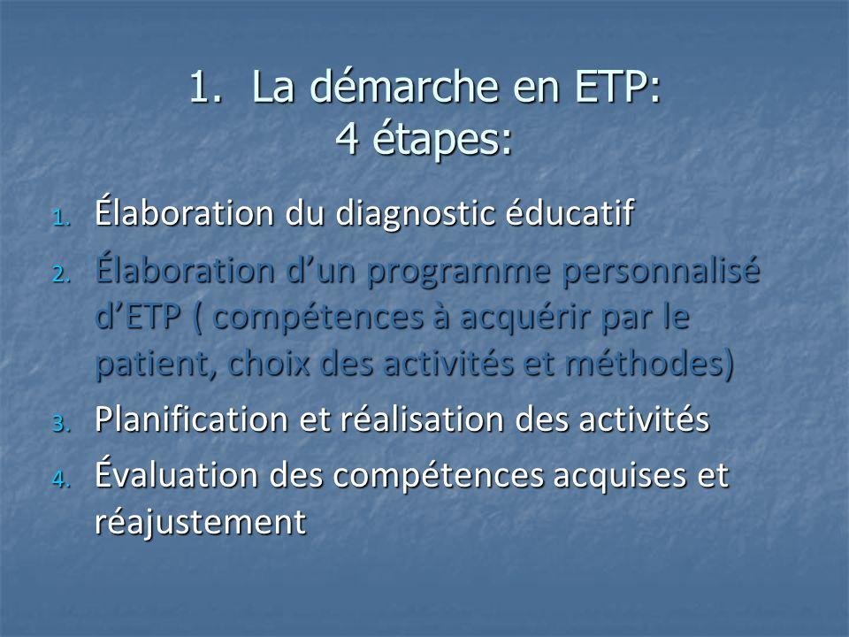 1. La démarche en ETP: 4 étapes: