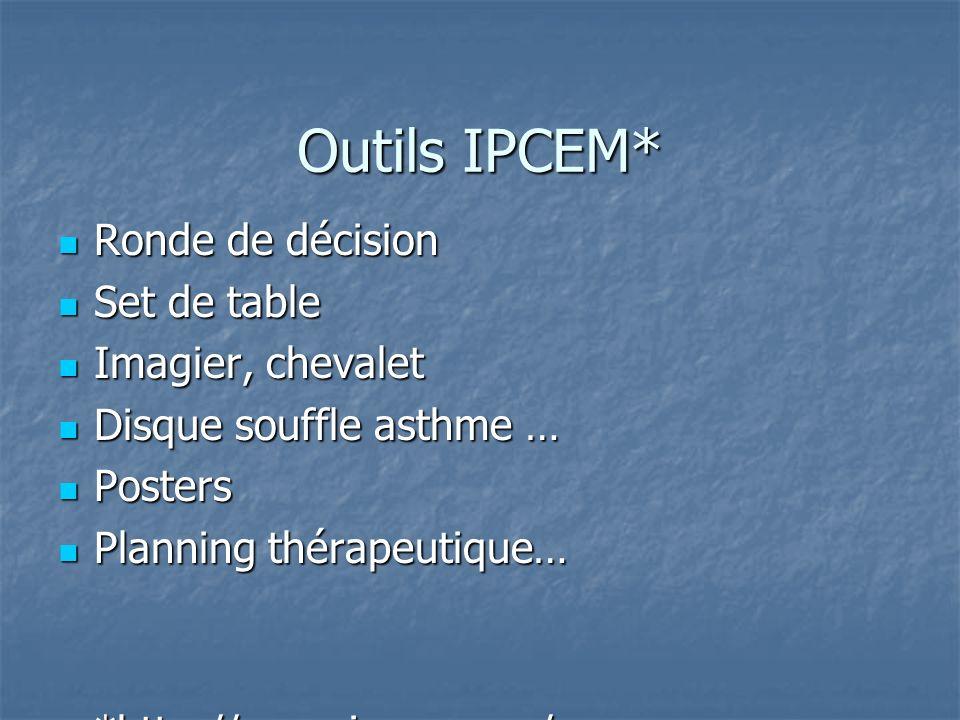 Outils IPCEM* Ronde de décision Set de table Imagier, chevalet