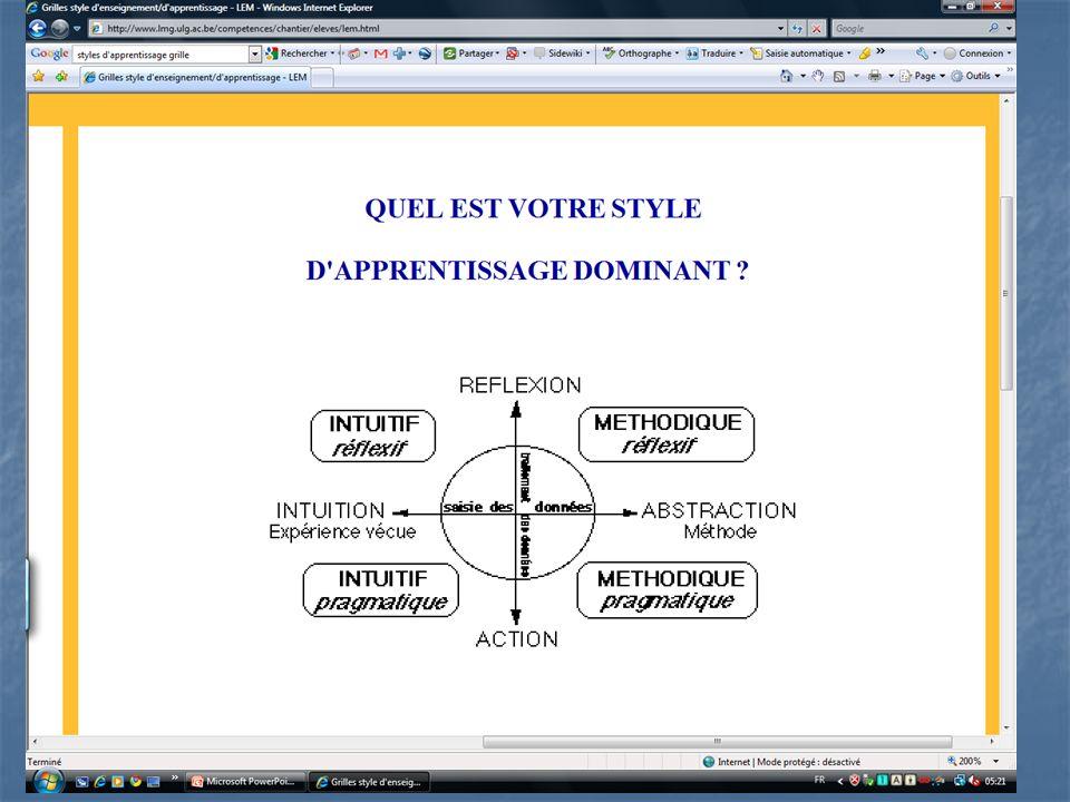 Différents styles d'apprentissage: