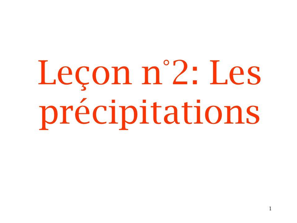 Leçon n°2: Les précipitations