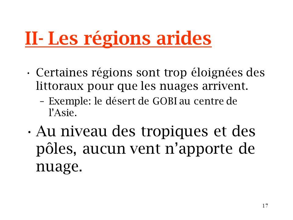 II- Les régions arides Certaines régions sont trop éloignées des littoraux pour que les nuages arrivent.