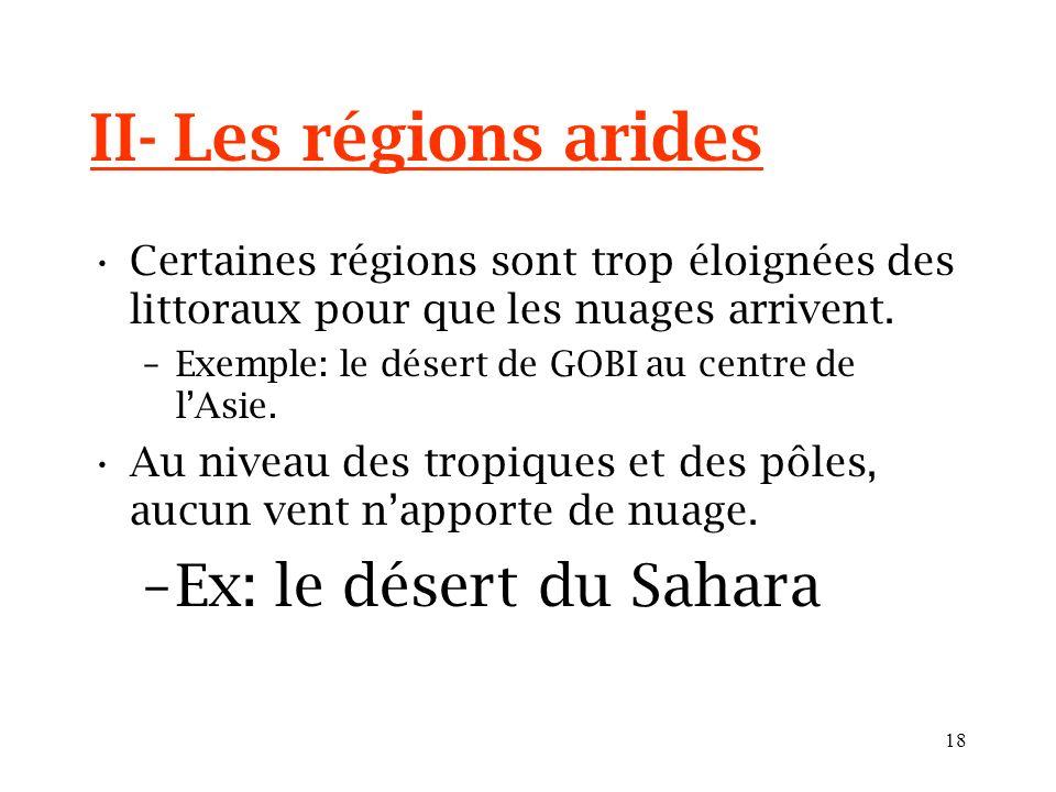 II- Les régions arides Ex: le désert du Sahara