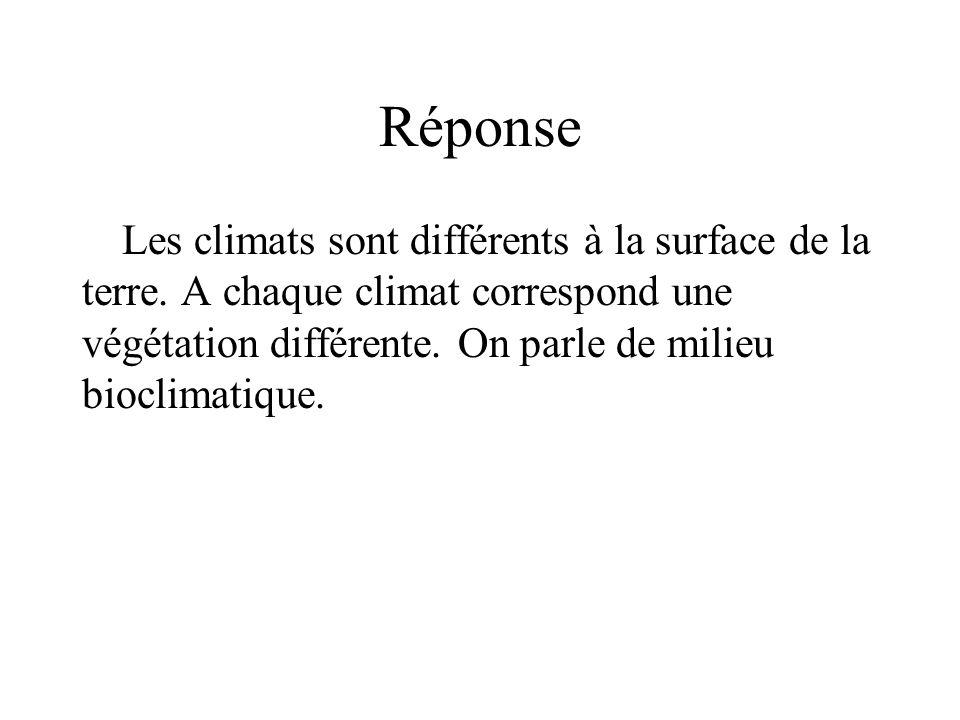 Réponse Les climats sont différents à la surface de la terre.