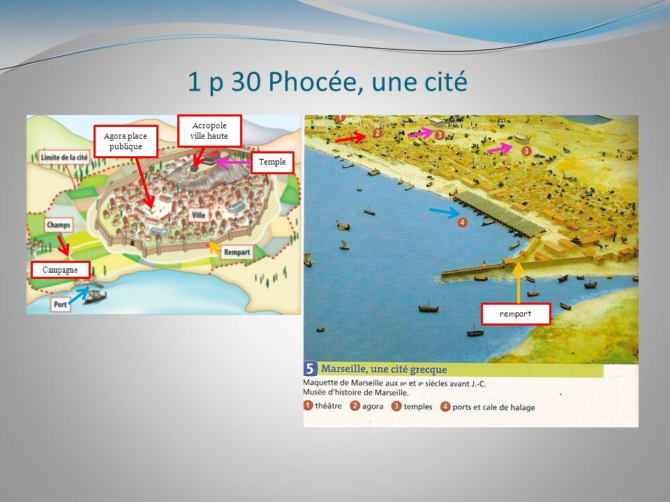 1 p 30 Phocée, une cité 9 Acropole ville haute Agora place publique