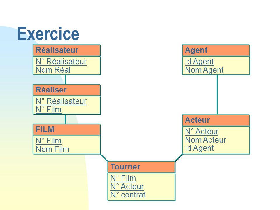 Exercice Réalisateur Agent N° Réalisateur Nom Réal Id Agent Nom Agent