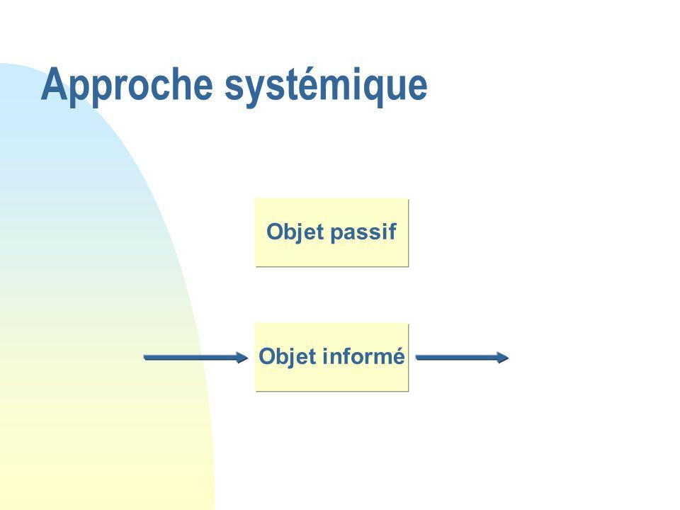 27/03/2017 Approche systémique Objet passif Objet informé