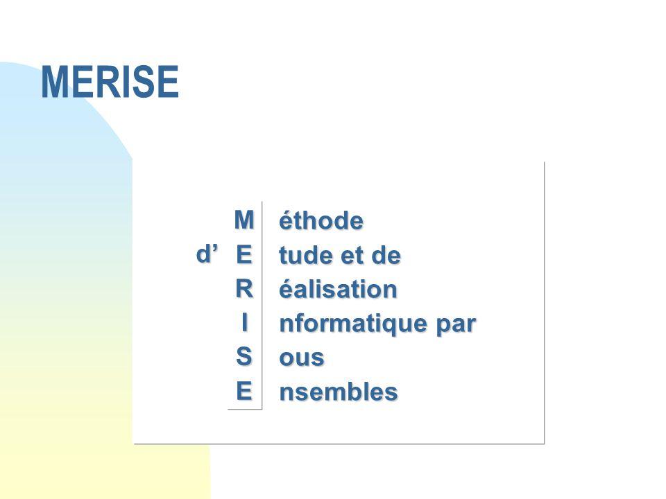 MERISE éthode tude et de éalisation nformatique par ous nsembles M E R