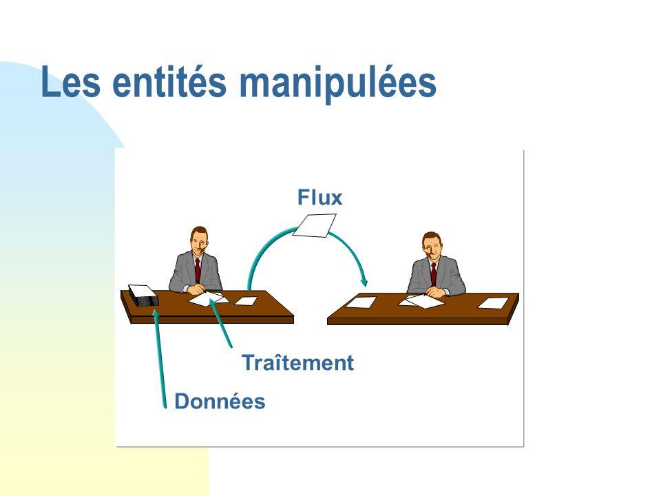 Les entités manipulées