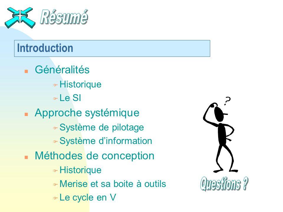 Résumé Questions Introduction Généralités Approche systémique