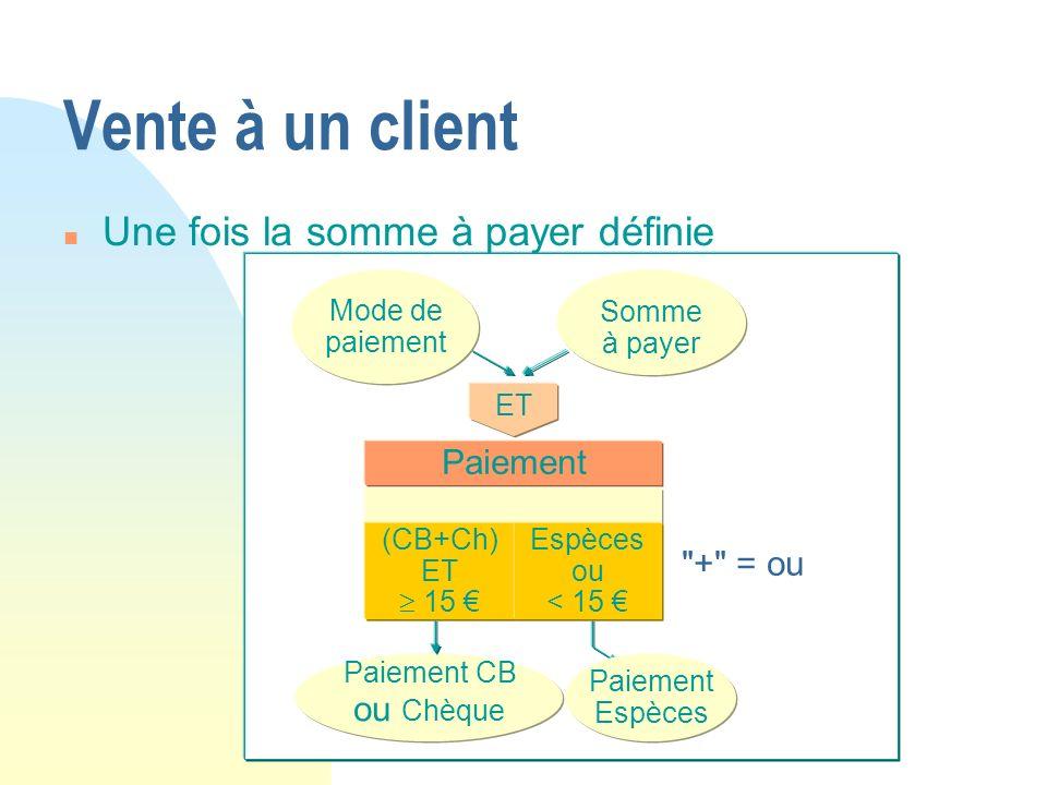 Vente à un client Une fois la somme à payer définie + = ou ou Chèque