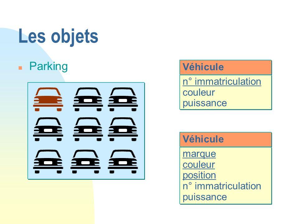 Les objets Parking Véhicule n° immatriculation couleur puissance