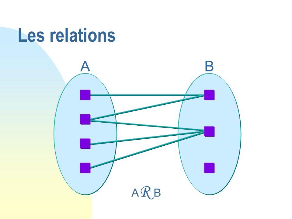 27/03/2017 Les relations A B AR B