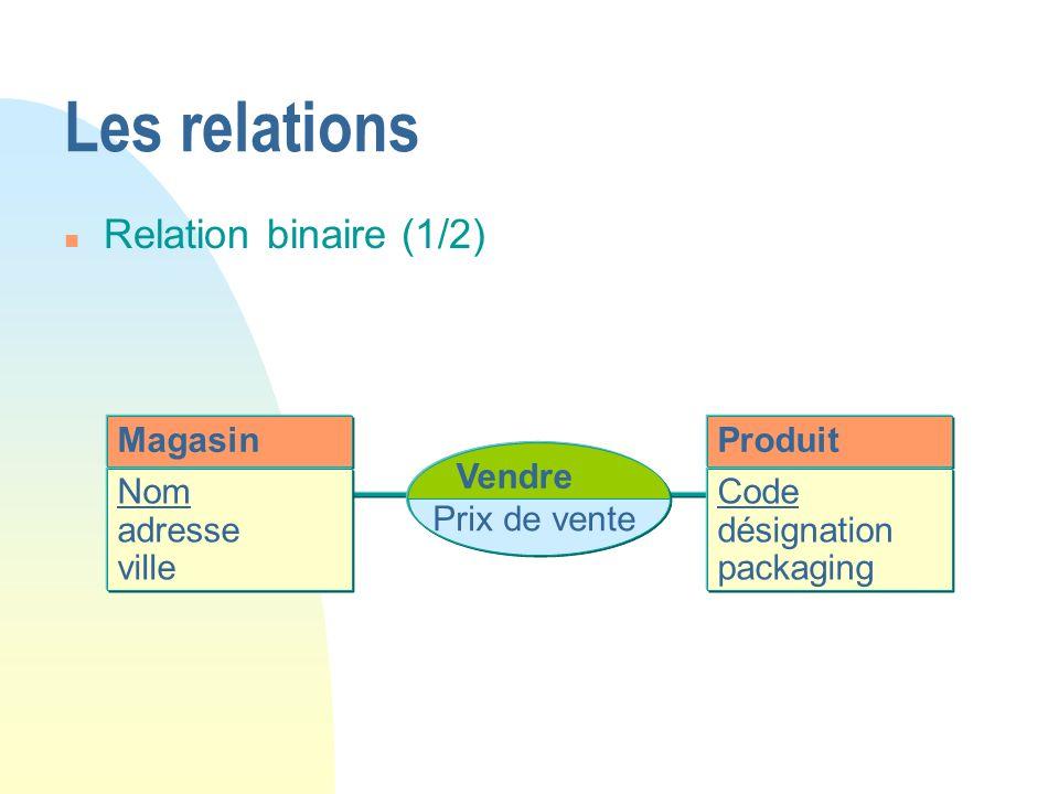 Les relations Relation binaire (1/2) Magasin Produit Vendre Nom