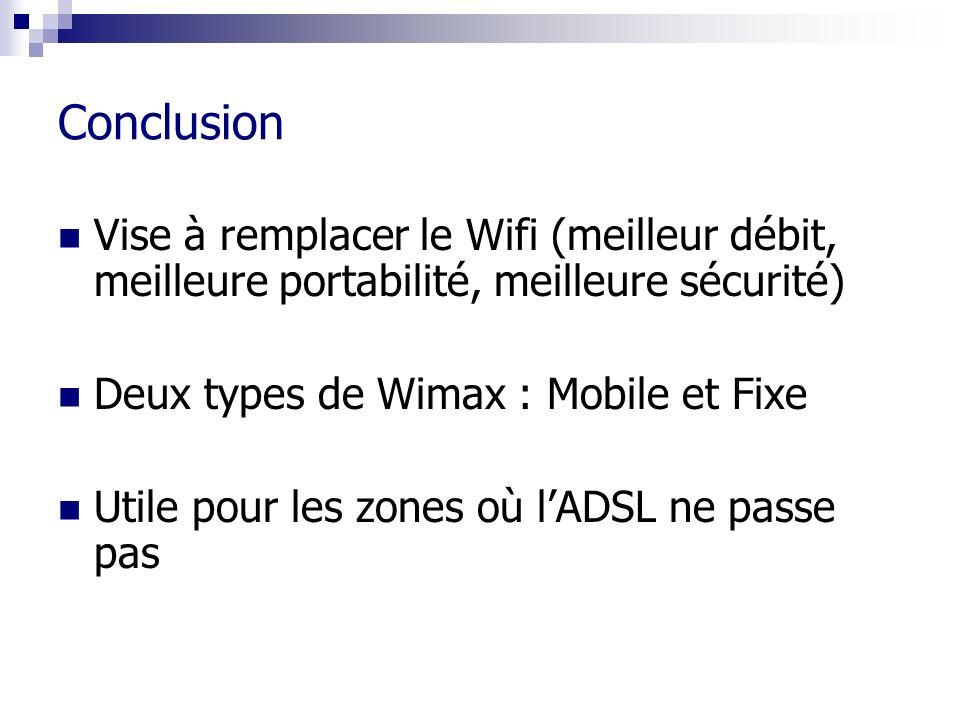 Conclusion Vise à remplacer le Wifi (meilleur débit, meilleure portabilité, meilleure sécurité) Deux types de Wimax : Mobile et Fixe.