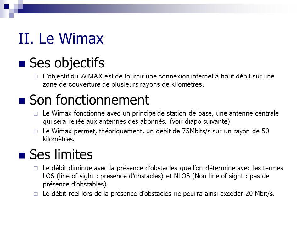 II. Le Wimax Ses objectifs Son fonctionnement Ses limites