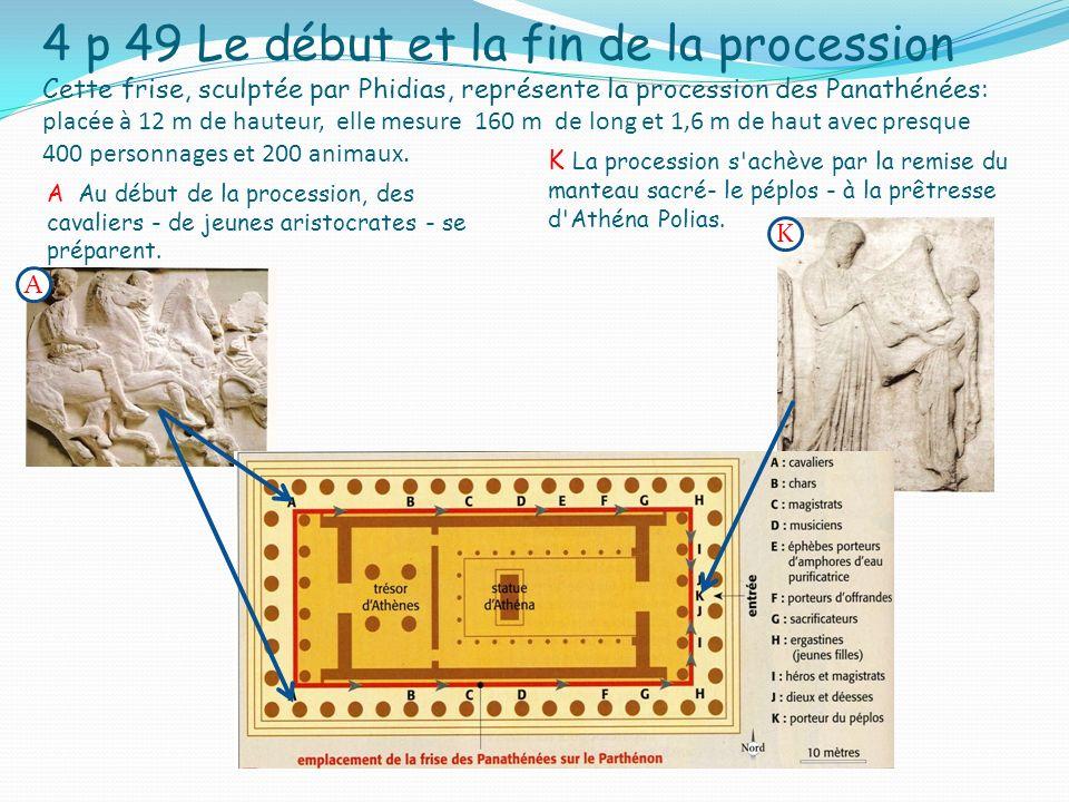 4 p 49 Le début et la fin de la procession Cette frise, sculptée par Phidias, représente la procession des Panathénées: placée à 12 m de hauteur, elle mesure 160 m de long et 1,6 m de haut avec presque 400 personnages et 200 animaux.
