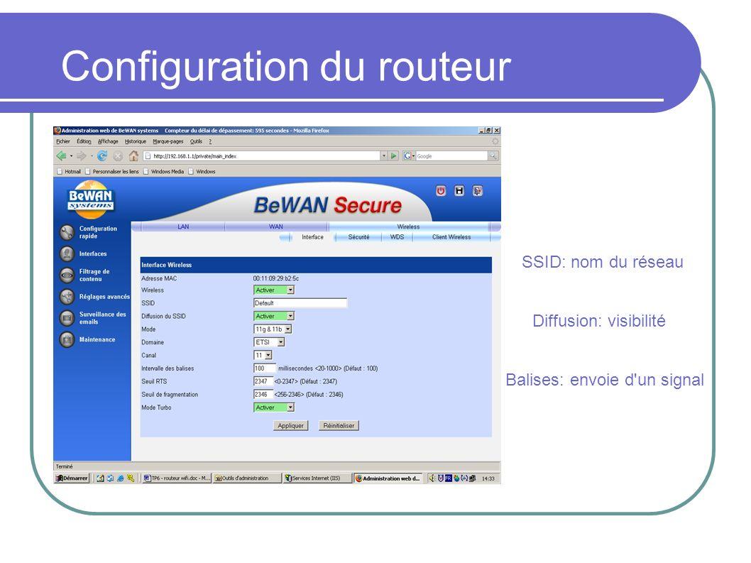 Configuration du routeur