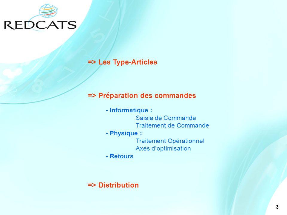 => Les Type-Articles