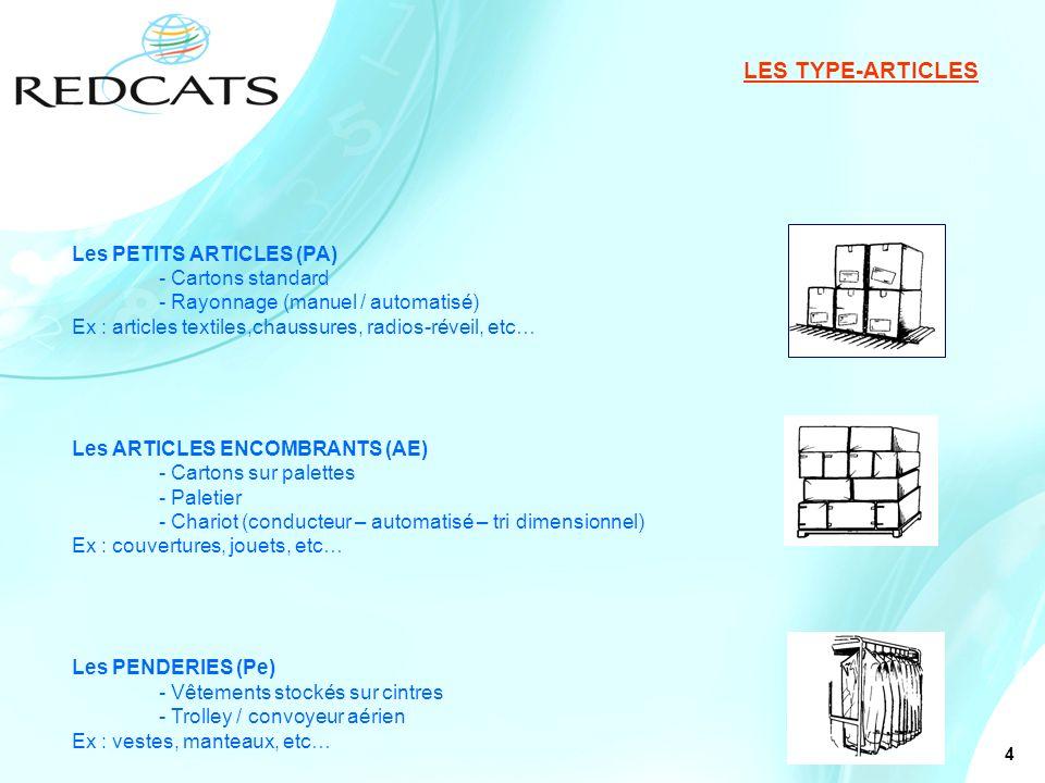 LES TYPE-ARTICLES Les PETITS ARTICLES (PA) - Cartons standard