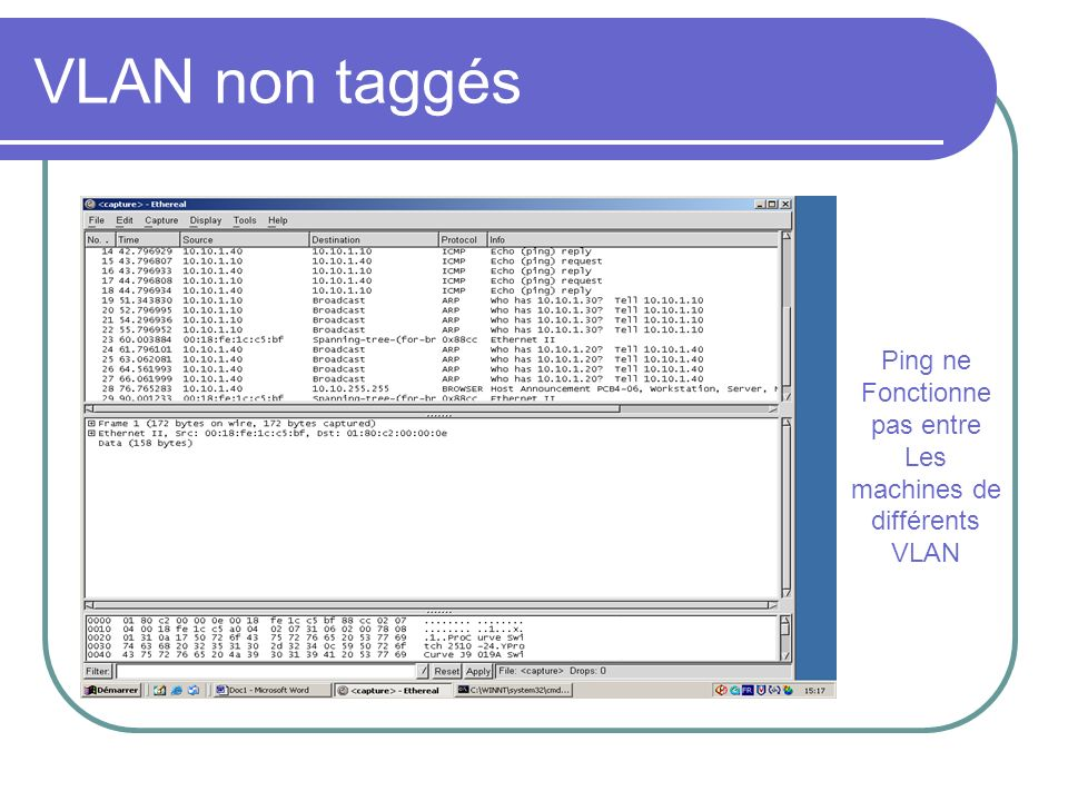 Les machines de différents VLAN