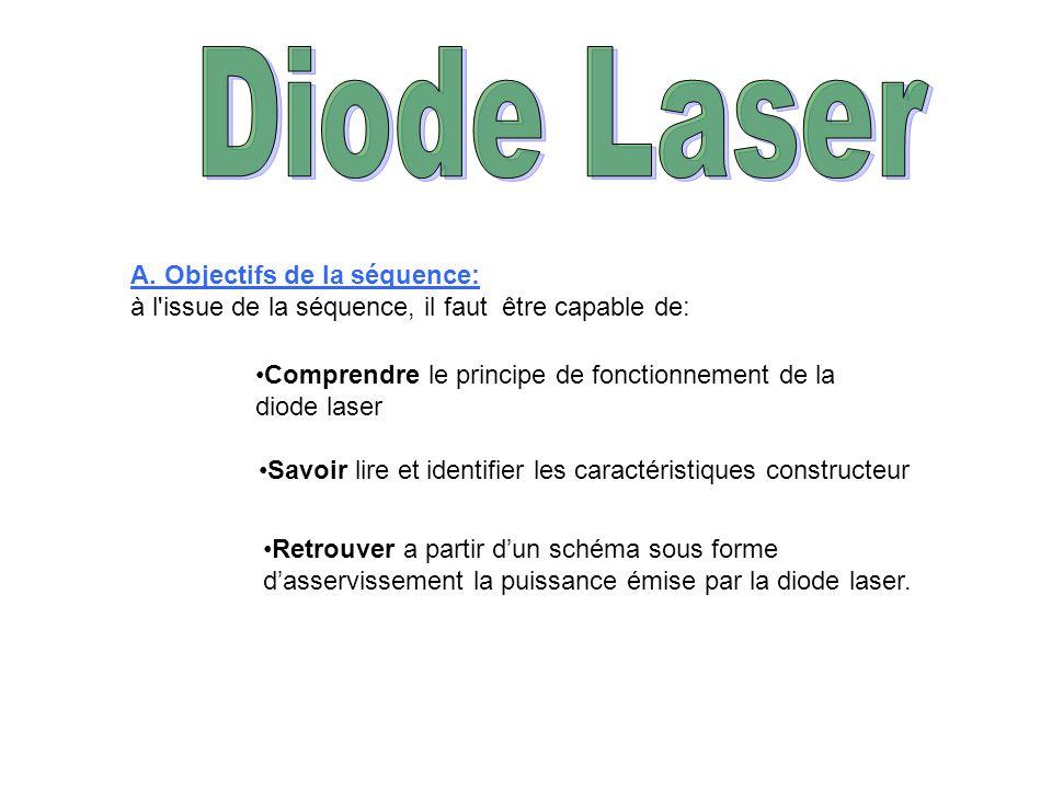 Diode Laser A. Objectifs de la séquence: