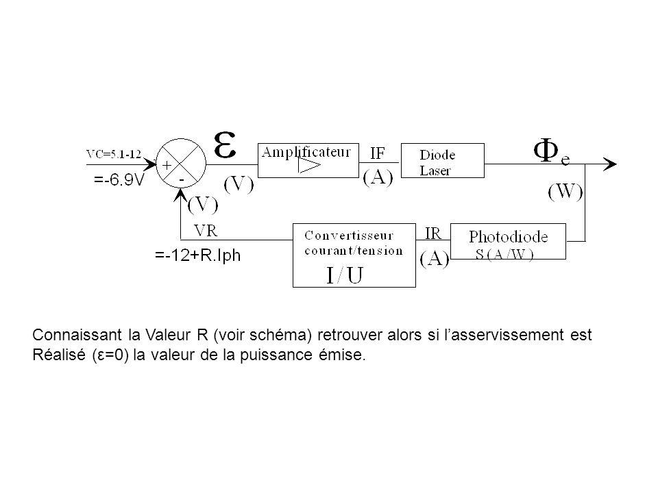 Connaissant la Valeur R (voir schéma) retrouver alors si l'asservissement est