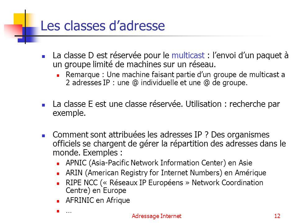 Les classes d'adresse La classe D est réservée pour le multicast : l'envoi d'un paquet à un groupe limité de machines sur un réseau.