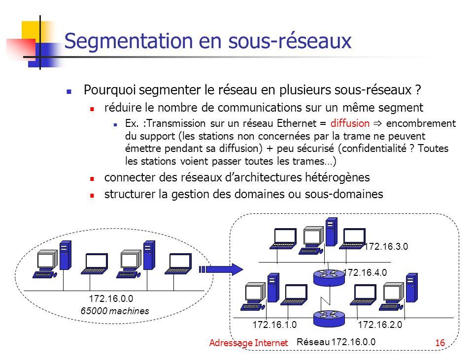 Segmentation en sous-réseaux