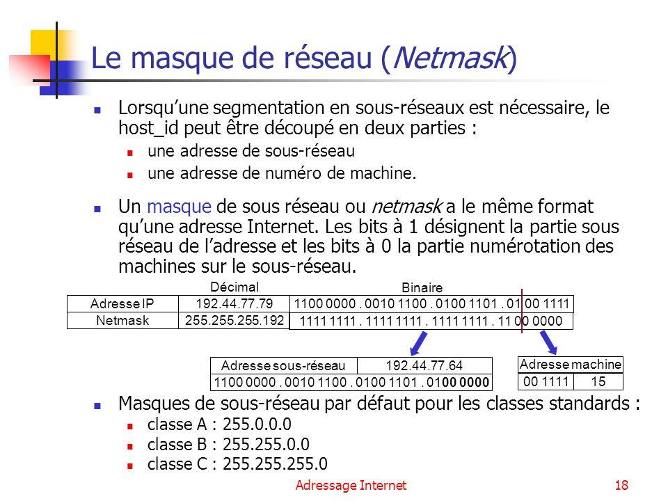 Le masque de réseau (Netmask)