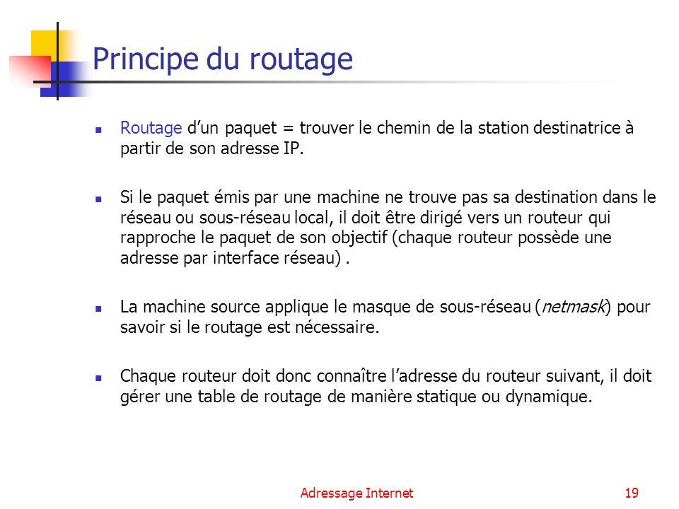 Principe du routage Routage d'un paquet = trouver le chemin de la station destinatrice à partir de son adresse IP.