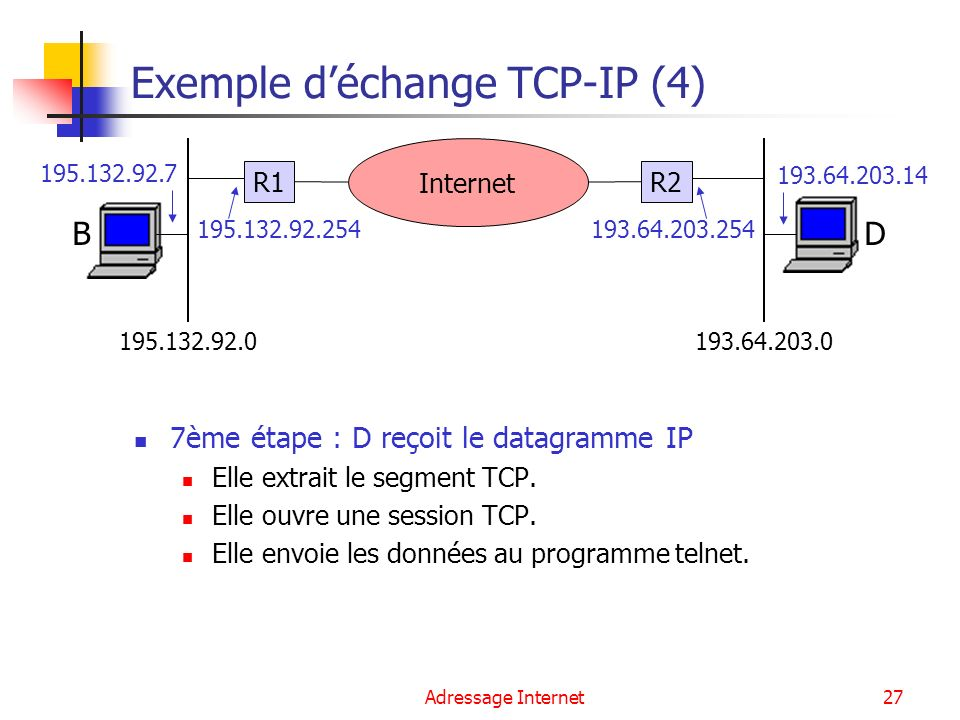 Exemple d'échange TCP-IP (4)