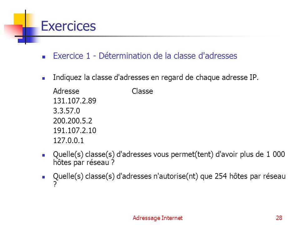 Exercices Exercice 1 - Détermination de la classe d adresses