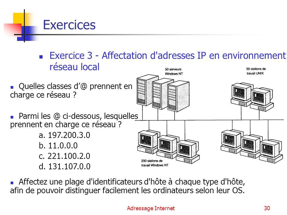 Exercices Exercice 3 - Affectation d adresses IP en environnement réseau local. Quelles classes d'@ prennent en charge ce réseau