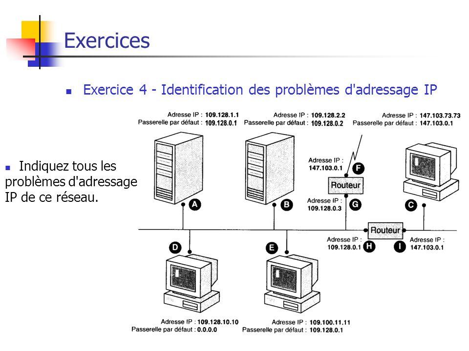 Exercices Exercice 4 - Identification des problèmes d adressage IP