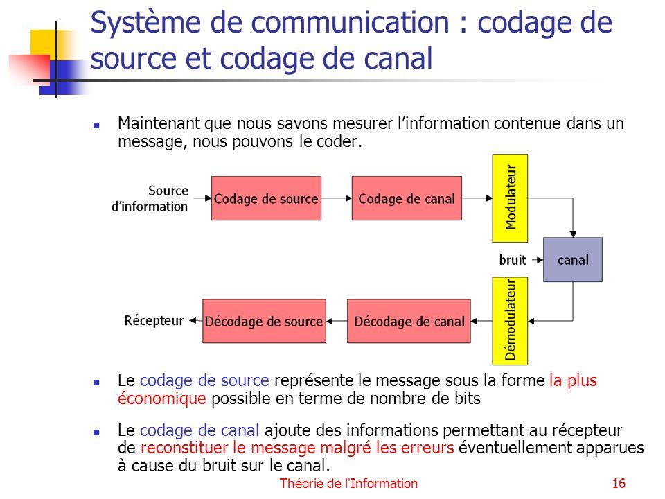 Système de communication : codage de source et codage de canal