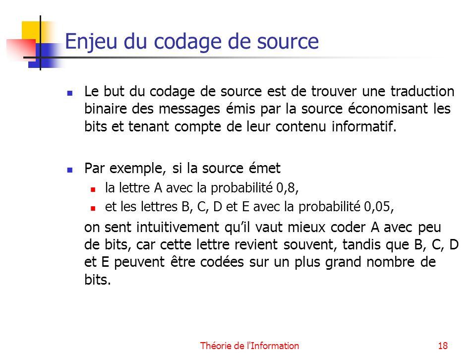 Enjeu du codage de source