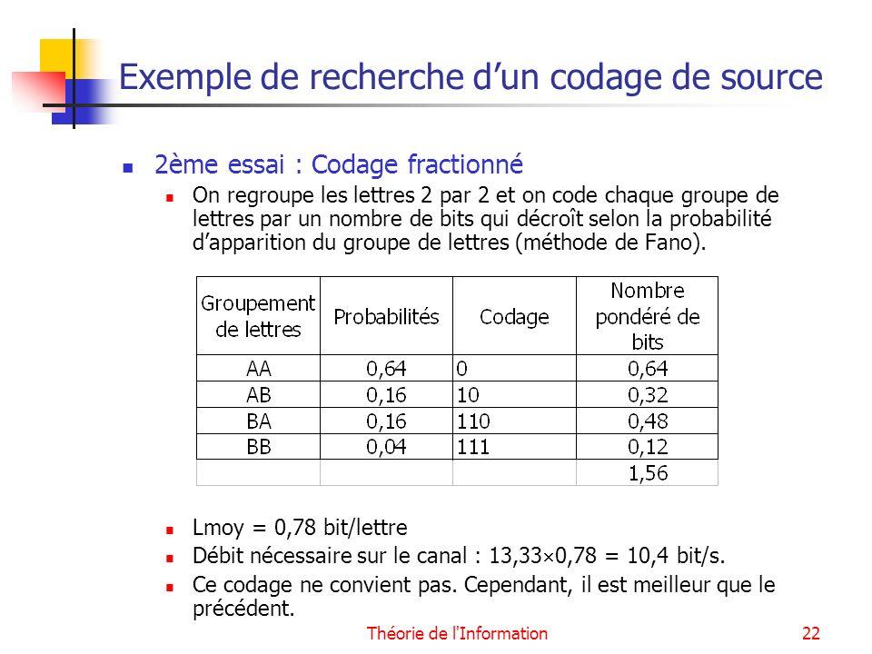 Exemple de recherche d'un codage de source