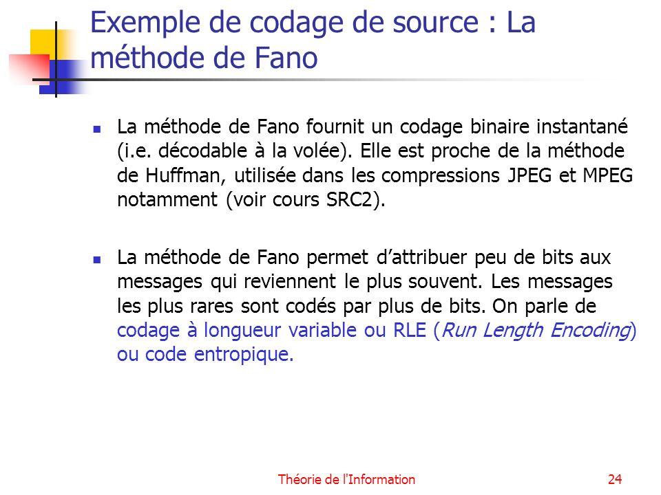 Exemple de codage de source : La méthode de Fano