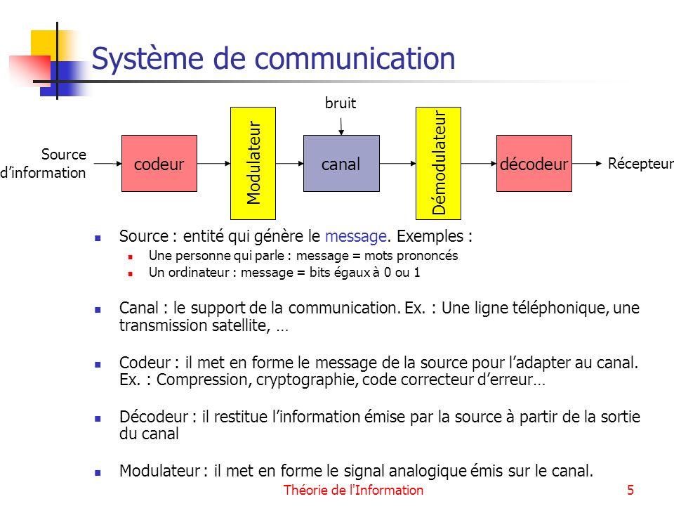Système de communication