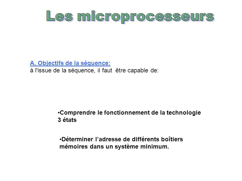 Les microprocesseurs A. Objectifs de la séquence: